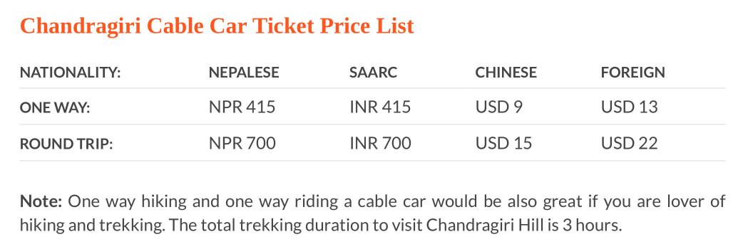 尼泊爾 加德滿都 Chandragiri Cable Car 價位