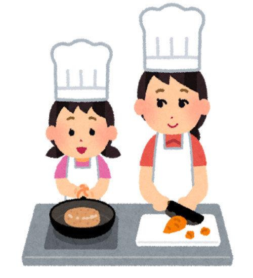 【料理】日本調味料的5S(さ.し.す.せ.そ)